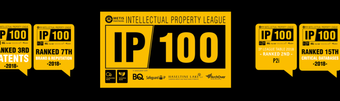 P2i up to second in the Intellectual Property League Table 2018